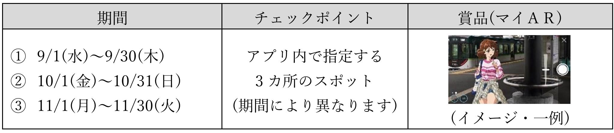 2.「舞台めぐり」デジタルスタンプラリー